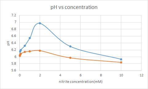 PH_monitoring.png
