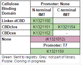IC14-fMT-part-table.PNG